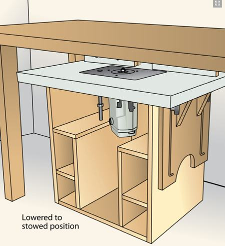Telescoping Top Router Table Woodworking Plan