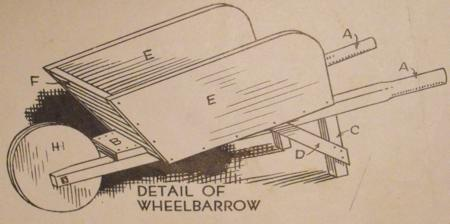 A Junior Wheelbarrow Vintage Woodworking Plan.