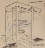 A Sanitary Privy with Concrete Floor and Riser Vintage Woodworking Plan.